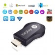Anycast M2 Plus Wireless Display Dongle 1080p HDMI Adapter Video Transmitter
